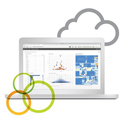 Qlik Sense-Desktop | BI Qlik Sense | COSMO CONSULT