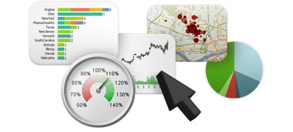Business Intelligence Dashboard based on QlikView