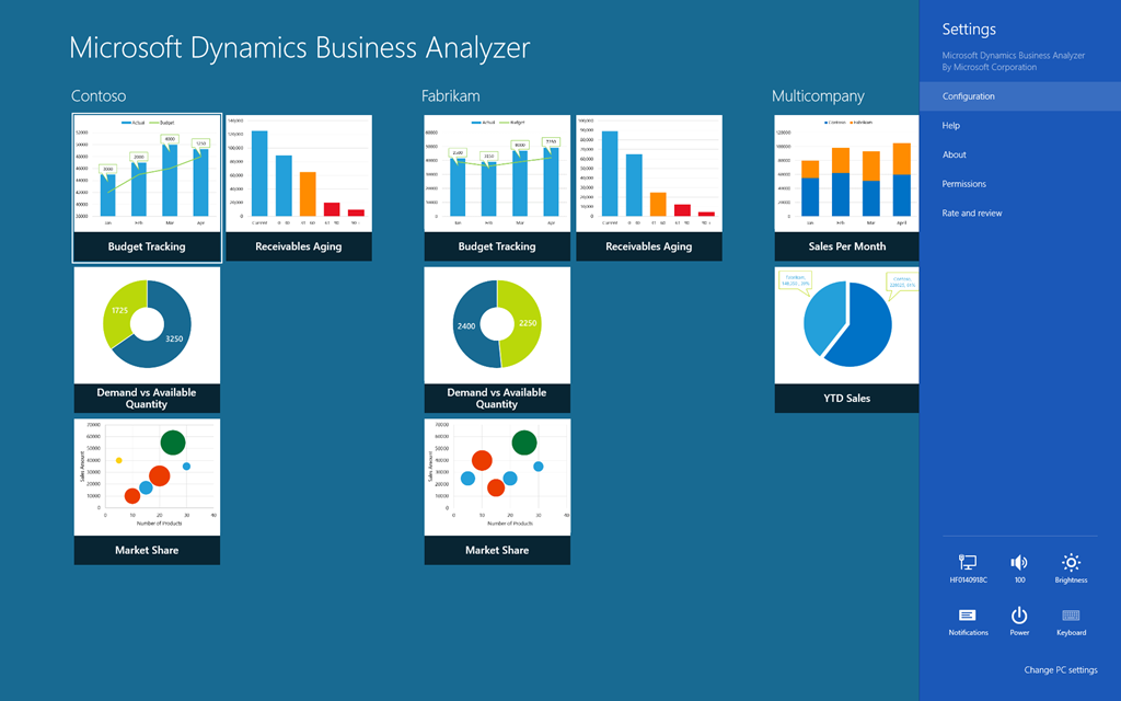 Mobile Microsoft Dynamics Business Analyzer